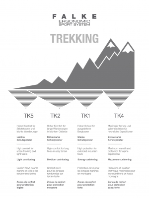 Trekking TK2 Sensitive Woman