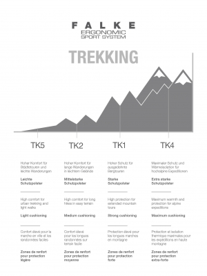 Trekking TK5 Ultra Light Men