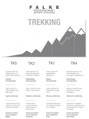 Trekking TK5 Ultralight Men